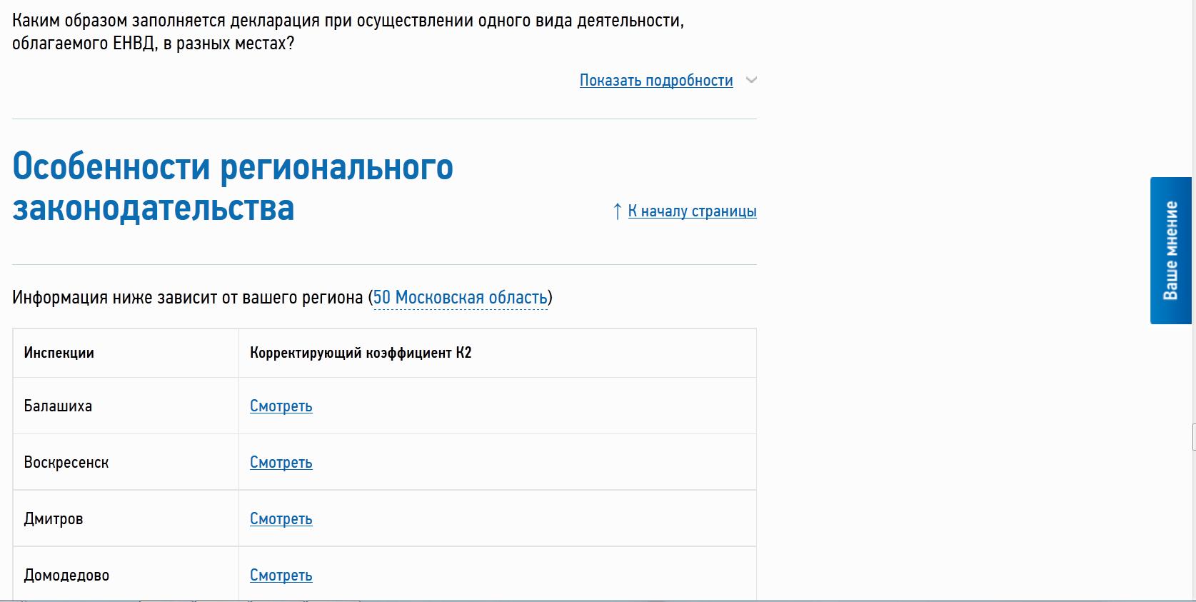 виды деятельности ЕНВД в 2015 году для ИП Московская область