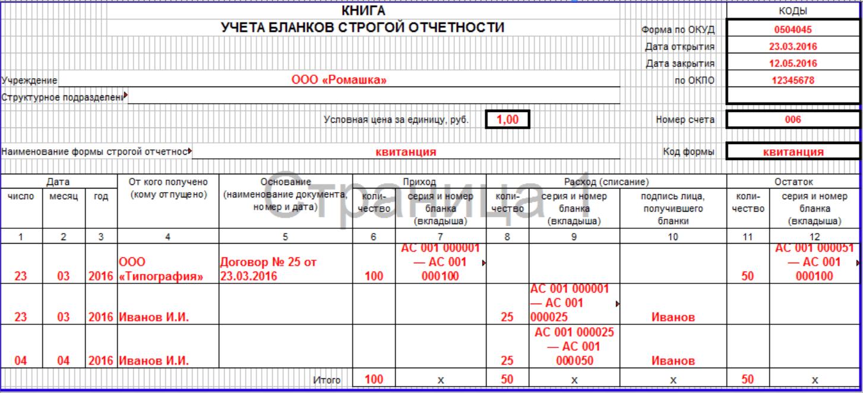 план отчетности образец