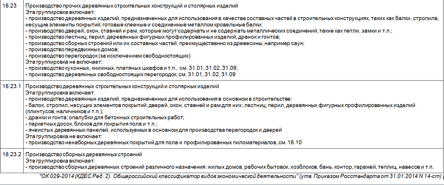 расшифровка ОКВЭД 16.23