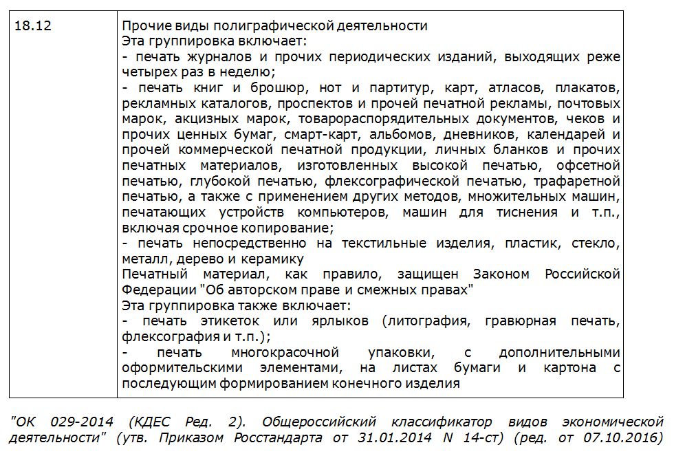 Расшифровка ОКВЭД 18.12