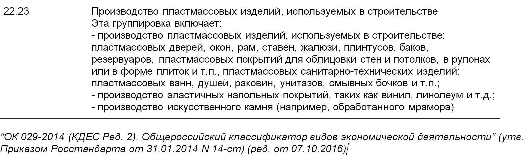 Расшифровка ОКВЭД 22.23