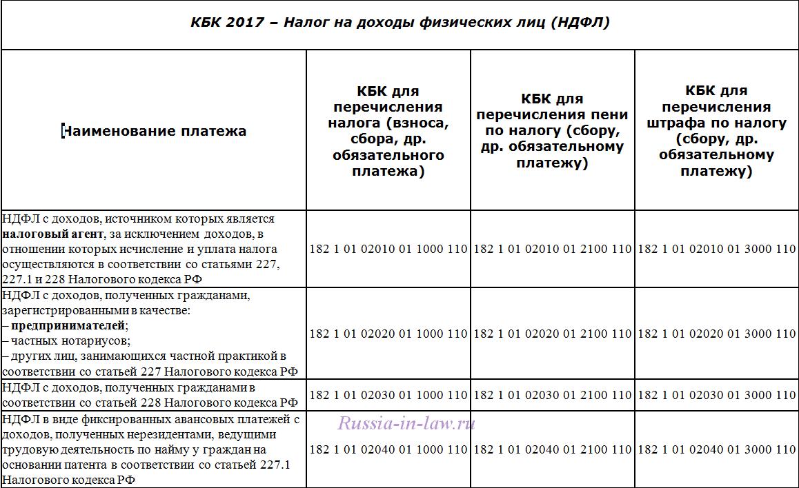 Новая новость москвы
