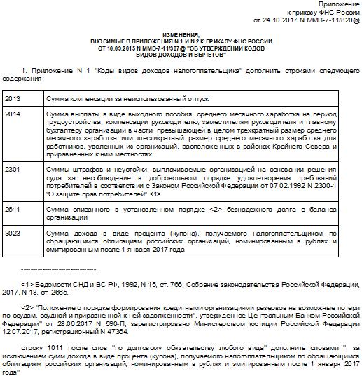Коды доходов и вычетов по ндфл где можно получить справку о несудимости в москве иногородним