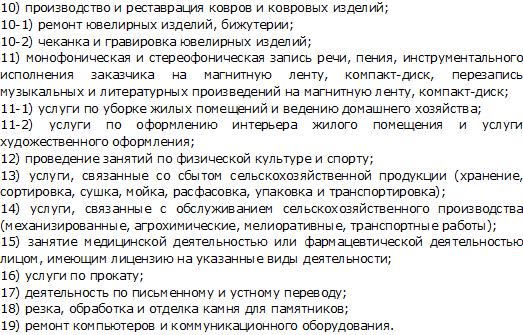 виды деятельности - патент Свердловская область