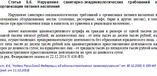ст. 6.6 КоАП